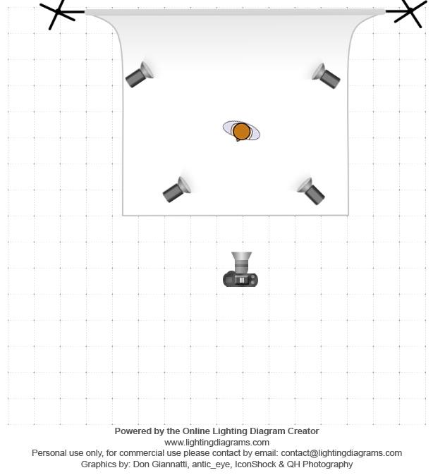 First studio shoot high key lighting white dress lighting diagram 1412018400 ccuart Image collections
